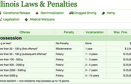 Illinois law